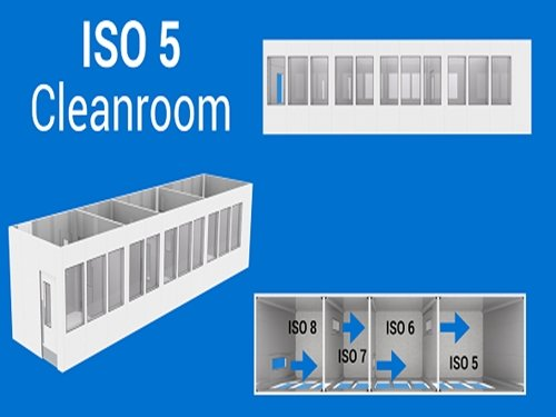 Illustration of an ISO 5 Cleanroom