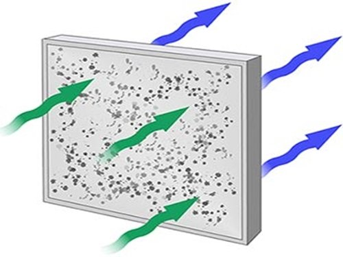 How a HEPA Filter Works